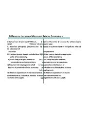 microeconomics-introduction-and-basic-concepts-18-638.jpg