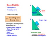 Slope_processes_2
