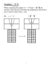 Lesson 6 Absolute Value Transformation Complete.pdf
