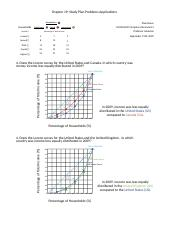 ECON1402 Principles of Economics - Chapter 19 Homework.xlsx