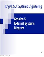 Lecture #5 External Systems Diagram.pdf