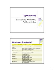 business policy toyota Eddy's toyota invites you to experience what truly world-class customer service is all about for nearly 50 years, customers have been getting eddy-fied with great deals on new toyotas such as the dependable camry, the stylish corolla, the rugged tundra, versatile highlander, family-friendly sienna and much more.