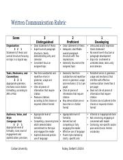 Writing and Critical Thinking Rubric