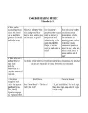 F451 Reading Rubric Part 2 - Sieve and the Sand.doc