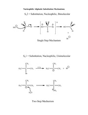 Nucleophilic_Aliphatic_Substitution_Mechanisms Review