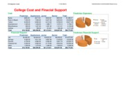 Lab 1-3 Part 1 College Cost and Financial Support.xlsx