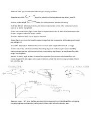 Effects of High Lift Devices on Airfoils.docx