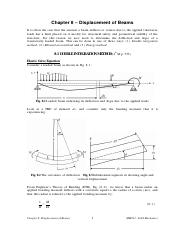 Chapter_8_-_Displacement_of_Beams.pdf