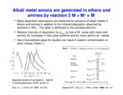 Alkali metal anions are generated in ethers and