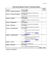 Discussion_Board_Forum_1_Grading_Rubric.docx
