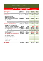 smith horizontal income statement