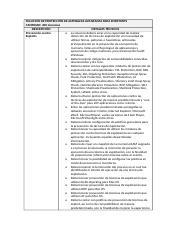 Fireeye NX 7400 pdf - FIREEYE NETWORK SECURITY POWER