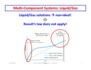 Multi Component Liquid Gas and Liquid Solid Systems