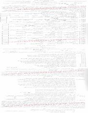 Past Papers 2010 Abbottabad Board 9th Class Pushto.pdf