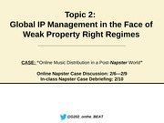 g202 Topic 2 Global IP Management notes