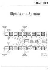 Chapter 1 - SIGNALS AND SPECTRA