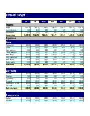 BUS 380_Project 1 Personal Budget Worksheet