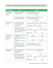 61 Detecting the presence of various functional groups Summary.doc