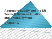 Ch 13 - AS and the SR tradeoff between inflation and unemployment (1)