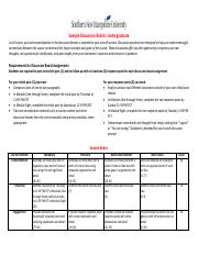 FYE-101 Sample Discussion Rubric.pdf