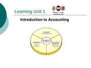 LU1_on_Introduction_to_accounting
