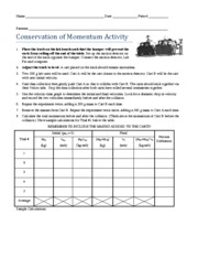 Conservation of Momentum Activity