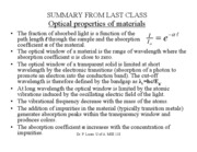 LECTURE 24 Optical devices