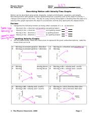 Describing Motion Velocity Vs Time Graphs Answers Physics Honors Ms Petersen Name Date Period With Can