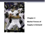 4Ch 4 Market Forces of Supply and Demand Student Version