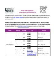 leap-2025-english-i-practice-test-answer-key.pdf - LEAP ...