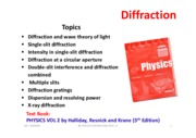 Manipal-BE-Phys-2010-11-Diffraction.pdf