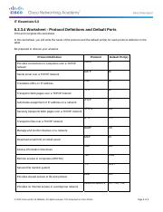 6.3.3.4 Worksheet - Protocol Definitions and Default Ports.pdf
