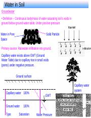 2165 Lecture 15 to 21_Water in Soil