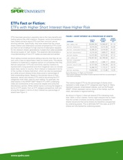 ETFs-Fact-or-Fiction-ETFs-with-Higher-Short-Interest-Have-Higher-Risk