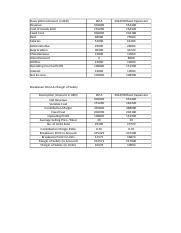 break even analysis in management accounting pdf
