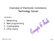 ECMM 6000 Overview of Issues in Electronic commerce