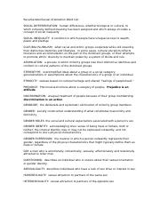 Race, gender and sexual orientation word list updated 2013 for WOST-1.doc