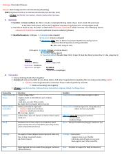 Biology Test 1 Study Guide (Autosaved).docx