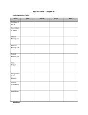 Ch. 10 review sheet