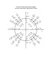 unit circle with trig