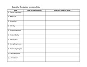 Industrial Revolution Inventors Quiz