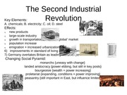 102-9 -The Second Industrial Revolution