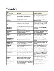 Vocabulary For Medicine Fall 2016 - 2017(2).docx