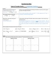 Logarithmic Function Fact Sheet (1).docx