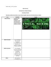 Cyber Security Intro to Ethical Hacking Matrix.docx