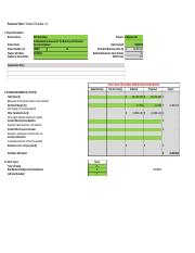 Business Value Template -- Productionalize data sets for the Business Performance Review Dashboard.x