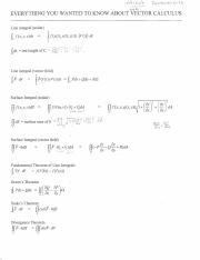 Almost Everything You Wanted to Know About Calc.pdf
