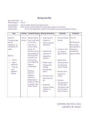 24036308-NCP-Risk-for-Infection - Nursing Care Plan Name ...