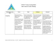 Catalina_Foothills_Critical_Thinking_Rubrics