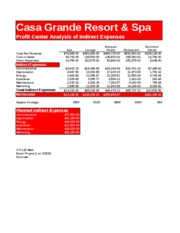 Lab 3-2 Casa Grande Profit Center Analysis of Indirect Expenses